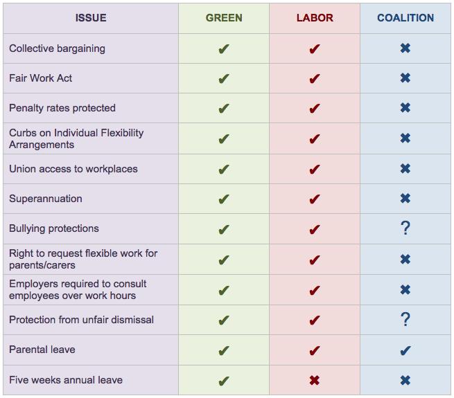 IR-policies-2